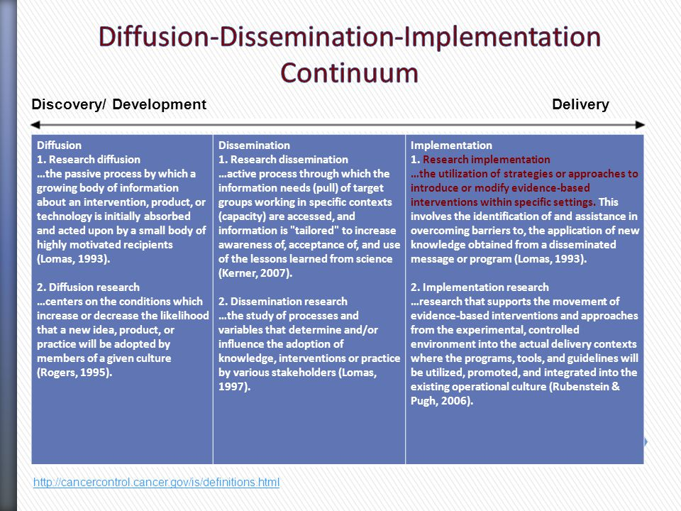Diffusion 1. Research diffusion …the passive process by which a growing body of information about an intervention, product, or technology is initially