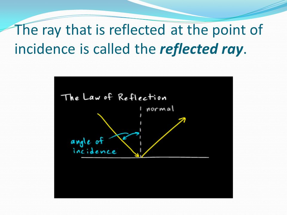 The ray that is reflected at the point of incidence is called the reflected ray.