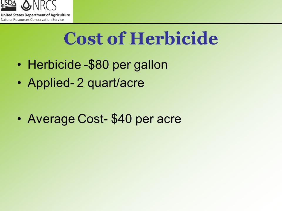 Cost of Herbicide Herbicide -$80 per gallon Applied- 2 quart/acre Average Cost- $40 per acre