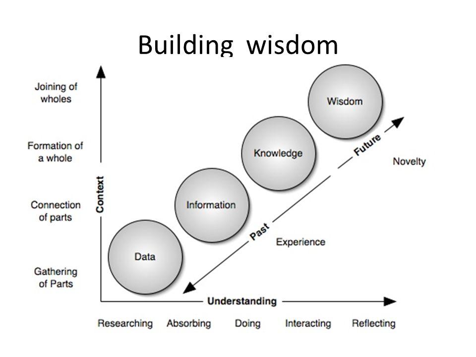 Quality Education Teaching – Learning – Edu Improved S Method S skills S Tools Media R Method R Skills R Tools SMESTDEducation