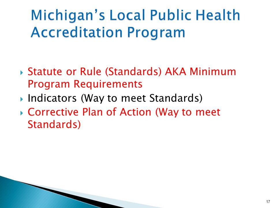  Statute or Rule (Standards) AKA Minimum Program Requirements  Indicators (Way to meet Standards)  Corrective Plan of Action (Way to meet Standards