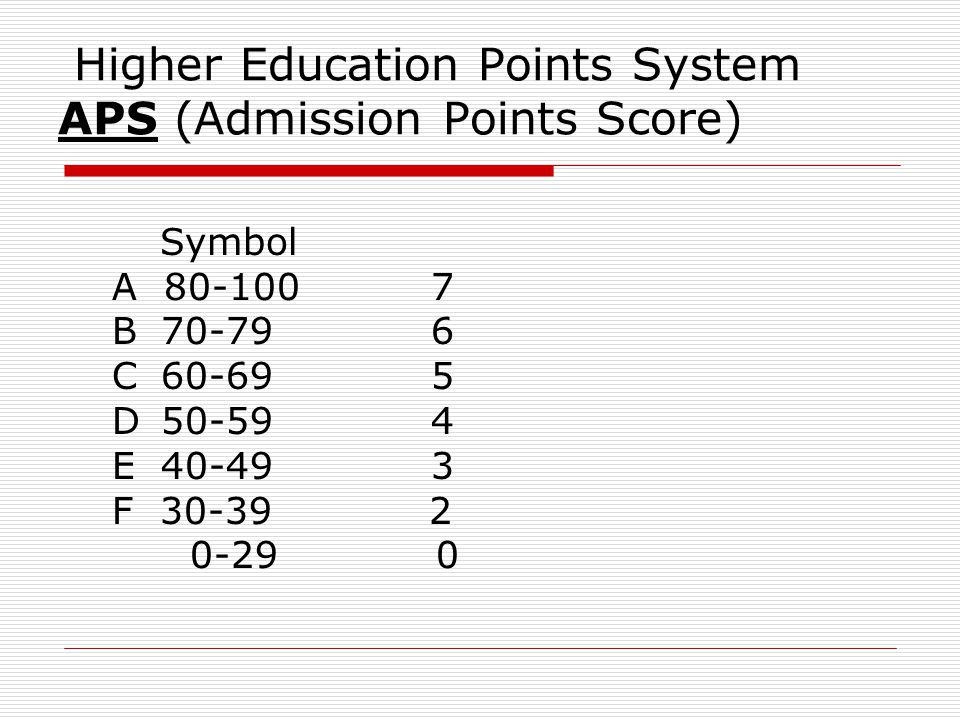 Higher Education Points System APS (Admission Points Score) Symbol A 80-100 7 B70-79 6 C60-69 5 D50-59 4 E40-49 3 F 30-39 2 0-29 0