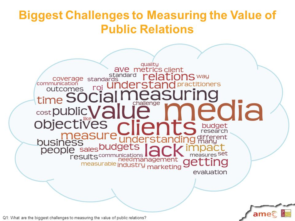 CPRF Leadership Commitment Along with the greater share of marketing budgets going to public relations agencies comes pressure to provide greater accountability for the value firms provide.