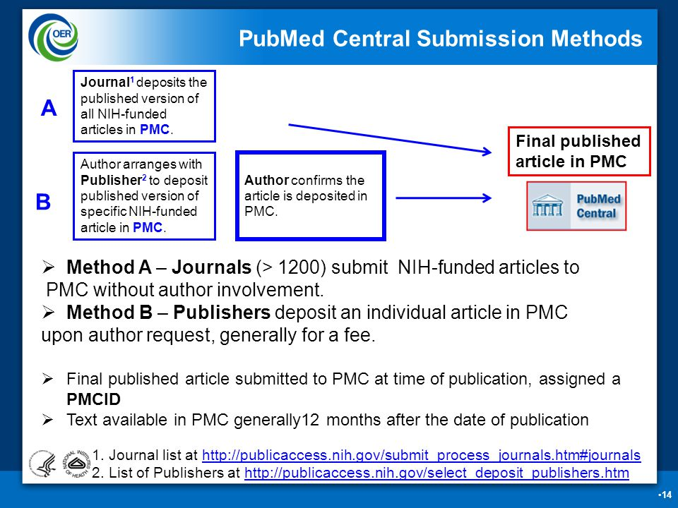 14 PubMed Central Submission Methods A B Author arranges with Publisher 2 to deposit published version of specific NIH-funded article in PMC.