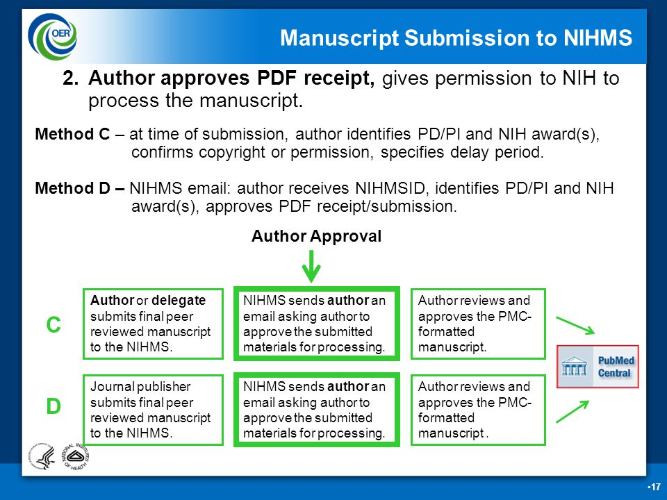 17 Manuscript Submission to NIHMS C D 2.Author approves PDF receipt, gives permission to NIH to process the manuscript.