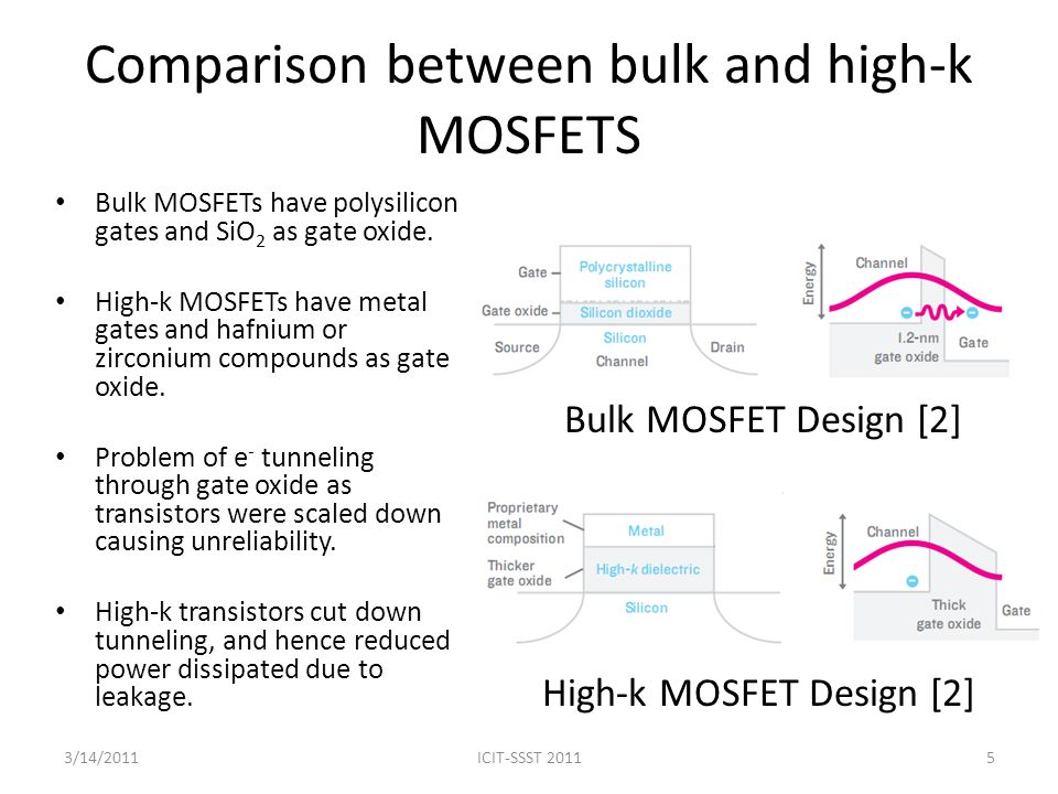 Comparison between bulk and high-k MOSFETS Bulk MOSFETs have polysilicon gates and SiO 2 as gate oxide.