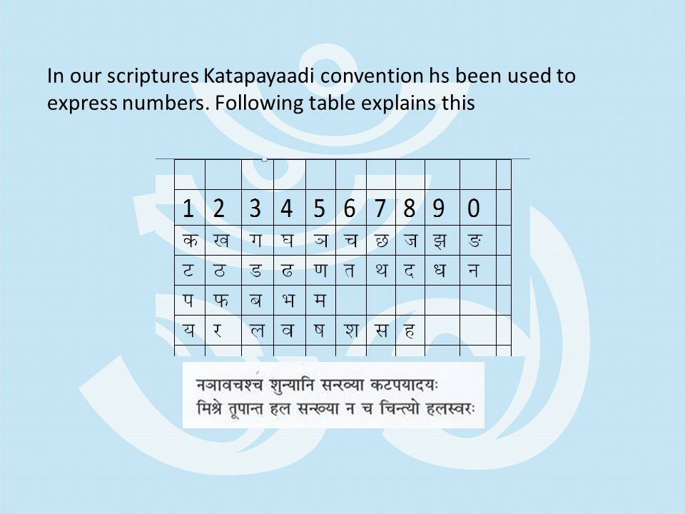 In our scriptures Katapayaadi convention hs been used to express numbers.