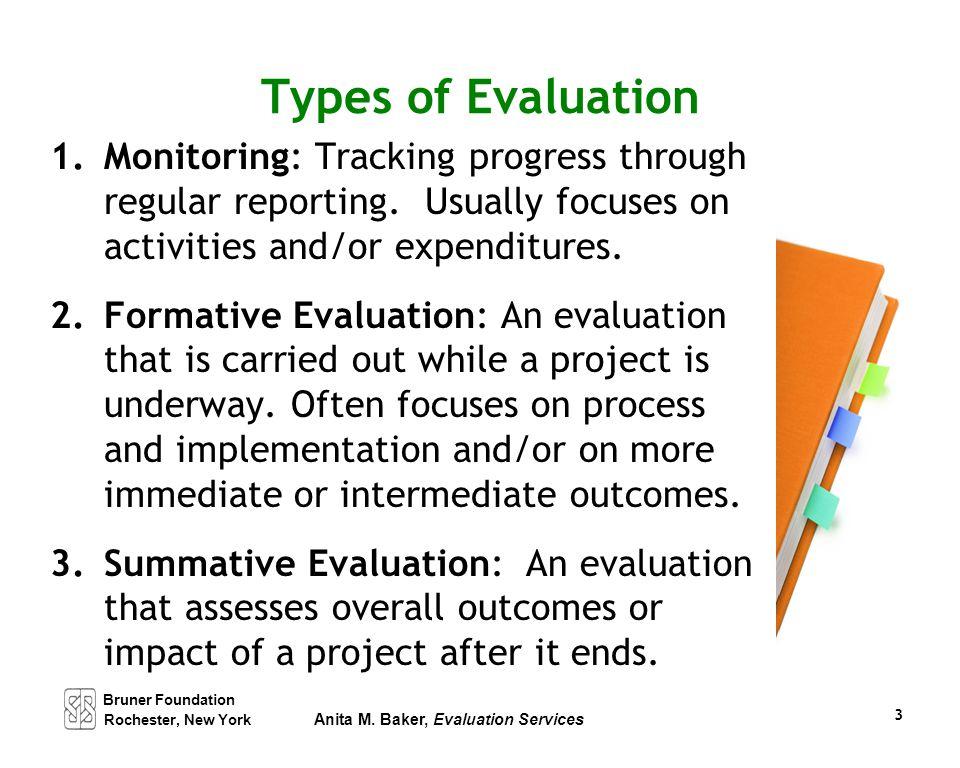 Bruner Foundation Rochester, New York Anita M. Baker, Evaluation Services 3 Types of Evaluation 1.Monitoring: Tracking progress through regular report