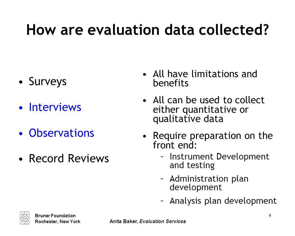 How are evaluation data collected? 4 Surveys Interviews Observations Record Reviews All have limitations and benefits All can be used to collect eithe