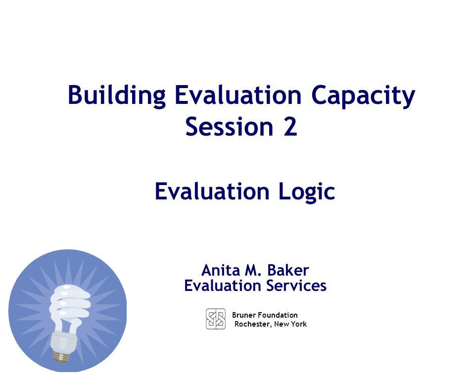 Anita M. Baker Evaluation Services Building Evaluation Capacity Session 2 Evaluation Logic Bruner Foundation Rochester, New York