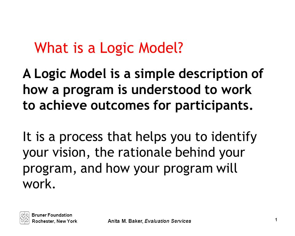 Bruner Foundation Rochester, New York Anita M. Baker, Evaluation Services 1 What is a Logic Model? A Logic Model is a simple description of how a prog
