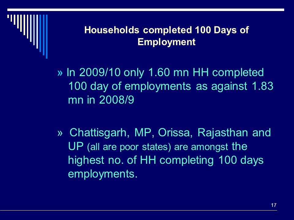17 Households completed 100 Days of Employment » In 2009/10 only 1.60 mn HH completed 100 day of employments as against 1.83 mn in 2008/9 » Chattisgar