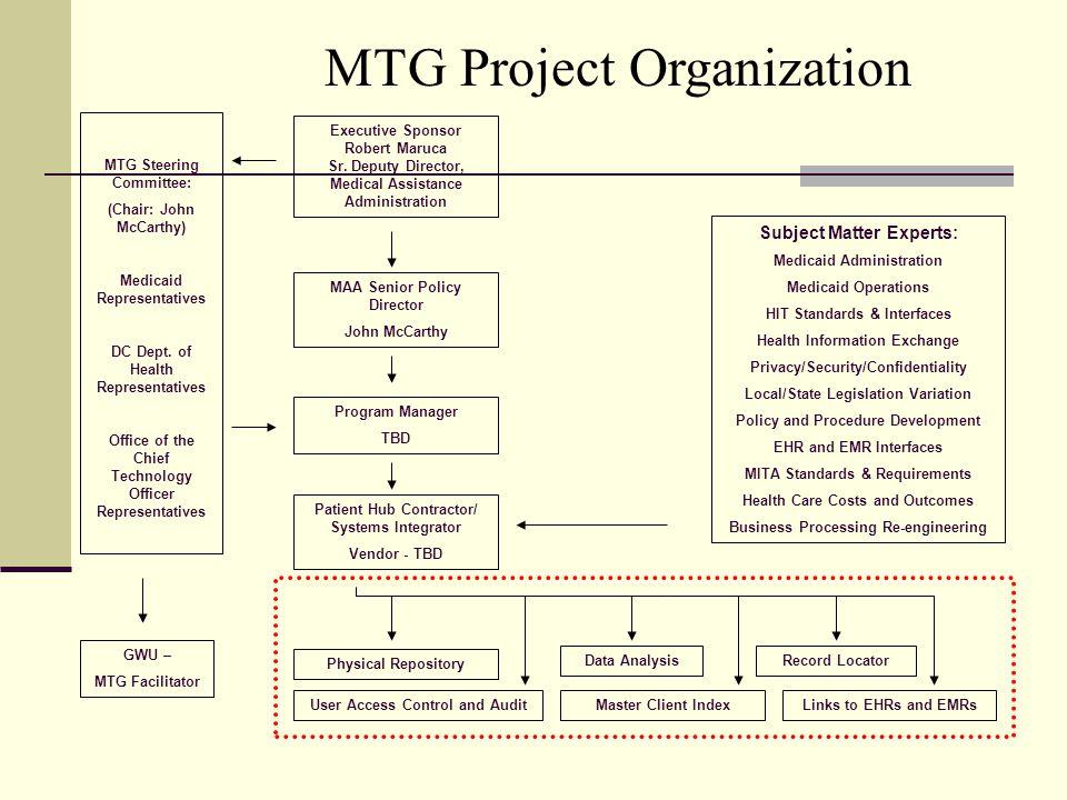 MTG Steering Committee: (Chair: John McCarthy) Medicaid Representatives DC Dept.