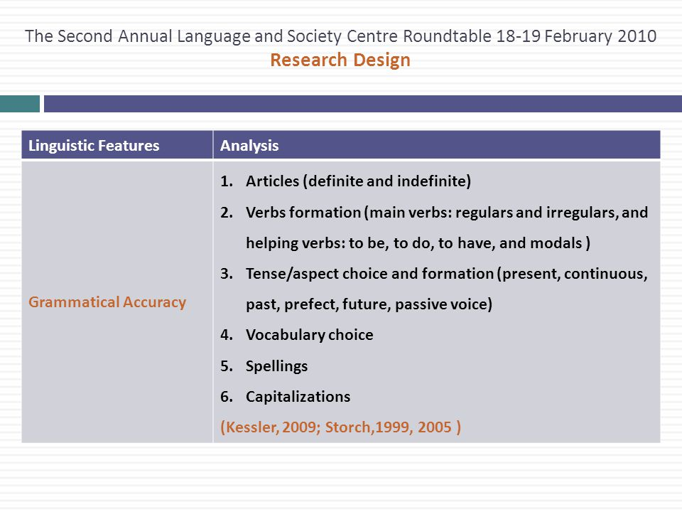 The Second Annual Language and Society Centre Roundtable 18-19 February 2010 Research Design Linguistic FeaturesAnalysis Grammatical Accuracy 1.Articles (definite and indefinite) 2.Verbs formation (main verbs: regulars and irregulars, and helping verbs: to be, to do, to have, and modals ) 3.Tense/aspect choice and formation (present, continuous, past, prefect, future, passive voice) 4.Vocabulary choice 5.Spellings 6.Capitalizations (Kessler, 2009; Storch,1999, 2005 )