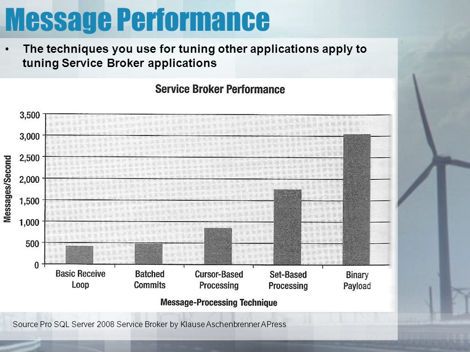 Message Performance The techniques you use for tuning other applications apply to tuning Service Broker applications Source Pro SQL Server 2008 Service Broker by Klause Aschenbrenner APress