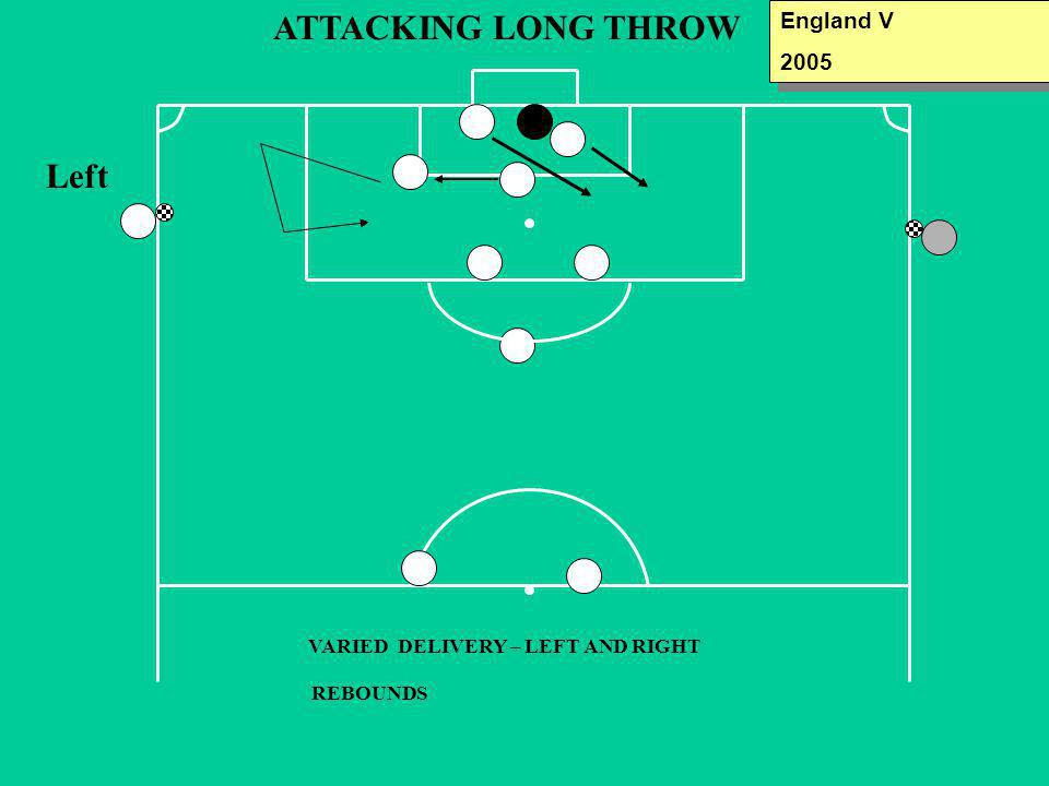 ATTACKING LONG THROW England V 2005 England V 2005 Left VARIED DELIVERY – LEFT AND RIGHT REBOUNDS