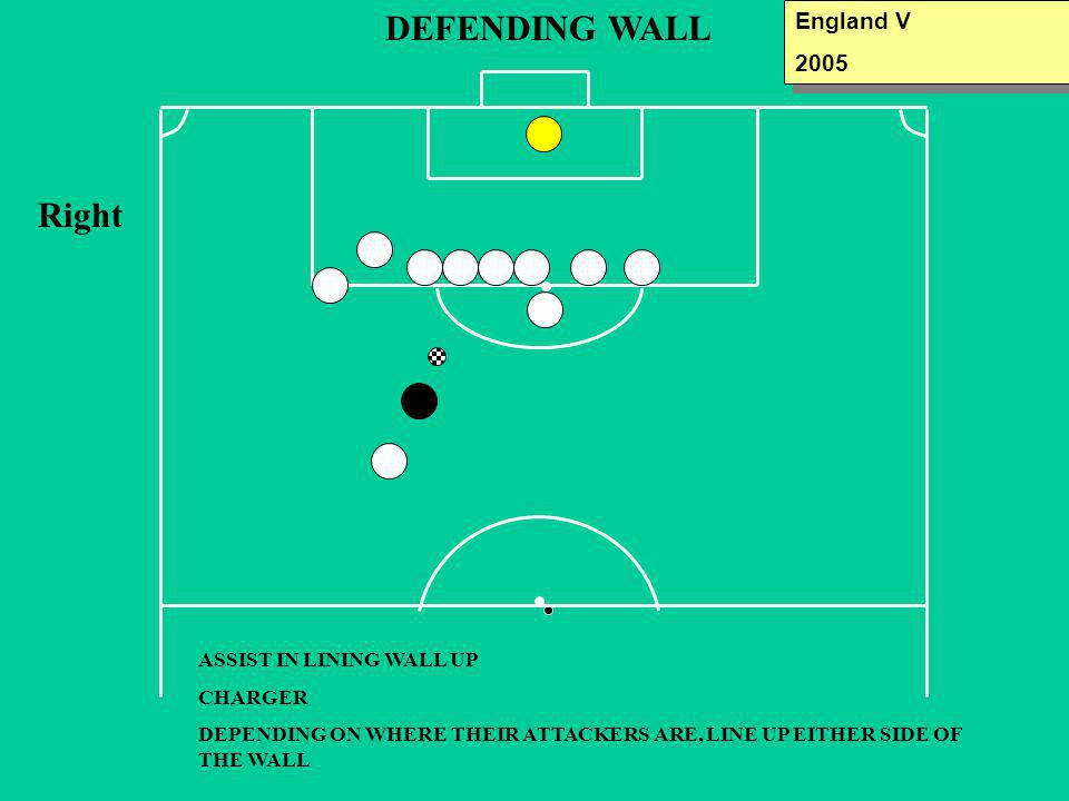 DEFENDING WALL Right ASSIST IN LINING WALL UP CHARGER DEPENDING ON WHERE THEIR ATTACKERS ARE, LINE UP EITHER SIDE OF THE WALL England V 2005 England V