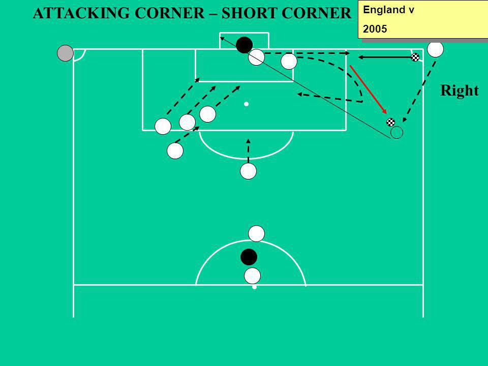 ATTACKING CORNER – SHORT CORNER Right England v 2005 England v 2005