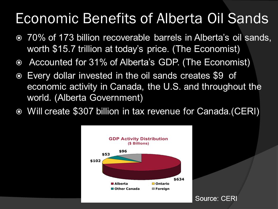 Economic Benefits of Alberta Oil Sands  70% of 173 billion recoverable barrels in Alberta's oil sands, worth $15.7 trillion at today's price.