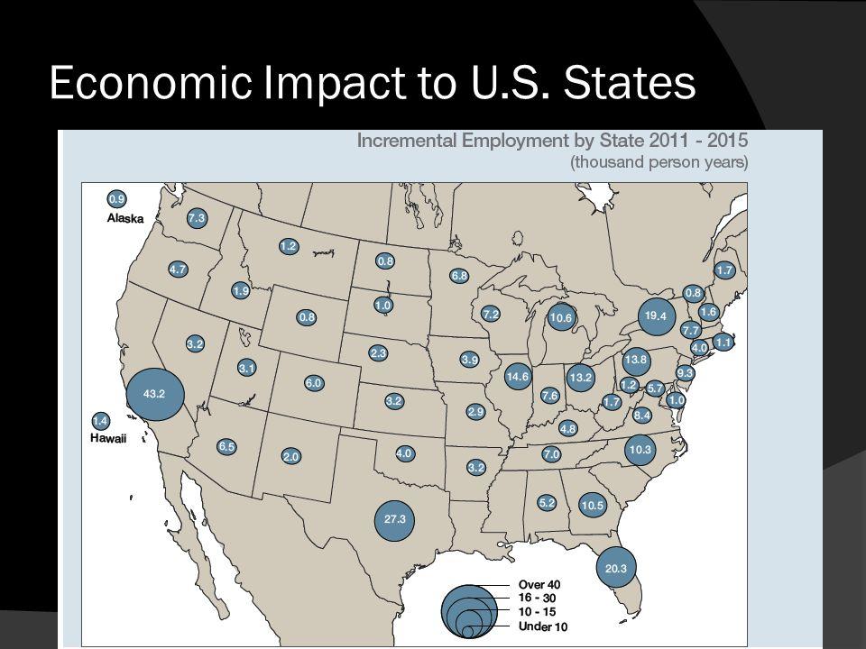 Economic Impact to U.S. States
