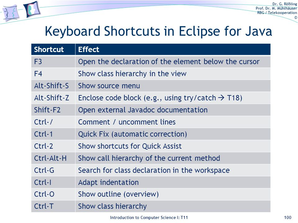 Dr. G. Rößling Prof. Dr. M. Mühlhäuser RBG / Telekooperation © Introduction to Computer Science I: T11 Keyboard Shortcuts in Eclipse for Java Shortcut