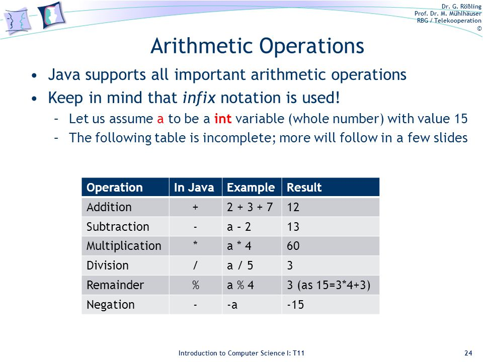 Dr. G. Rößling Prof. Dr. M. Mühlhäuser RBG / Telekooperation © Introduction to Computer Science I: T11 Arithmetic Operations Java supports all importa