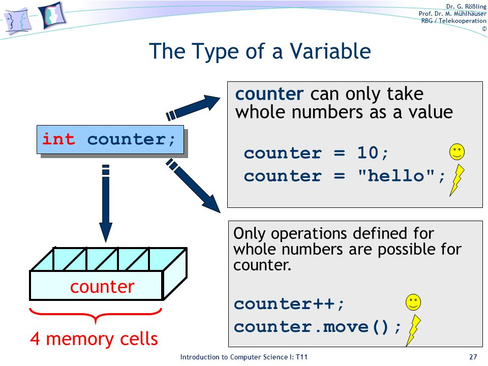 Dr. G. Rößling Prof. Dr. M. Mühlhäuser RBG / Telekooperation © Introduction to Computer Science I: T11 The Type of a Variable 27 counter can only take