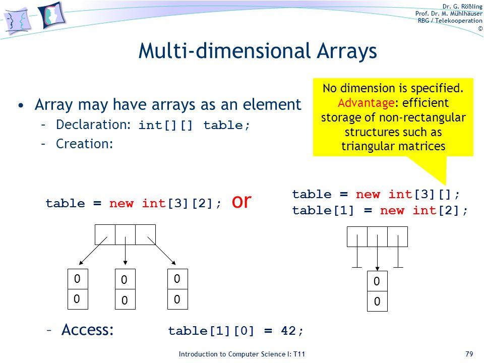 Dr. G. Rößling Prof. Dr. M. Mühlhäuser RBG / Telekooperation © Introduction to Computer Science I: T11 Multi-dimensional Arrays Array may have arrays