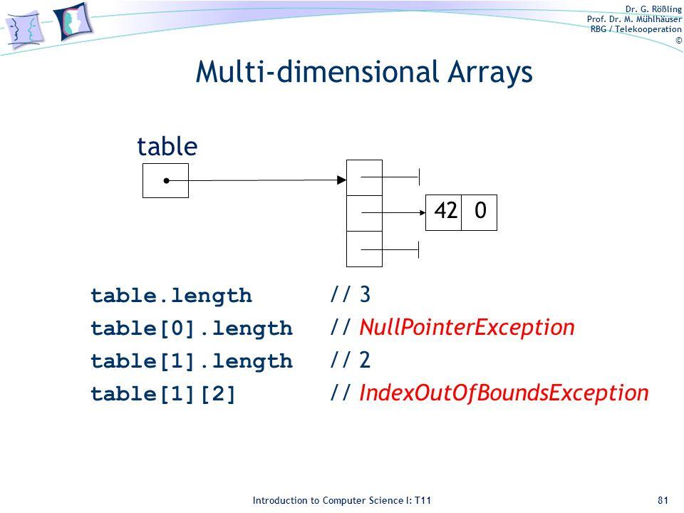 Dr. G. Rößling Prof. Dr. M. Mühlhäuser RBG / Telekooperation © Introduction to Computer Science I: T11 Multi-dimensional Arrays table.length // 3 tabl