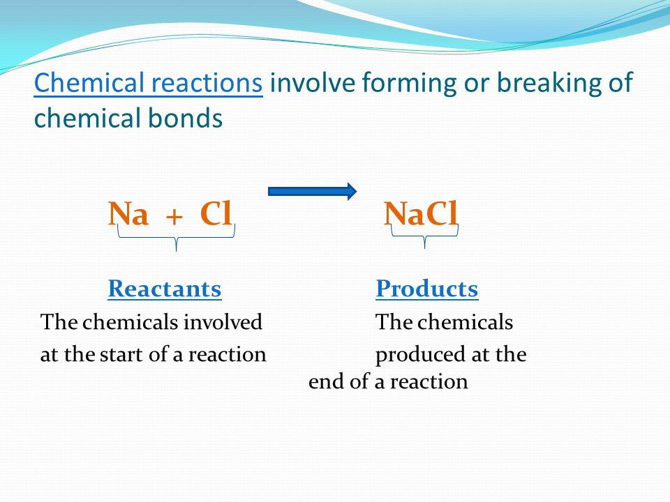 Chemical reactions involve forming or breaking of chemical bonds Na + Cl NaCl Reactants Products The chemicals involvedThe chemicals at the start of a