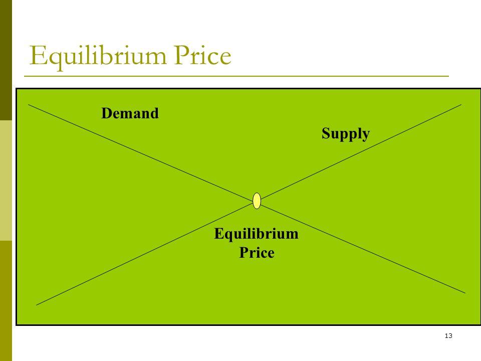13 Demand Supply Equilibrium Price