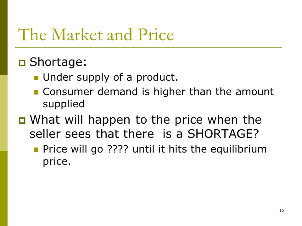 15 The Market and Price  Shortage: Under supply of a product.