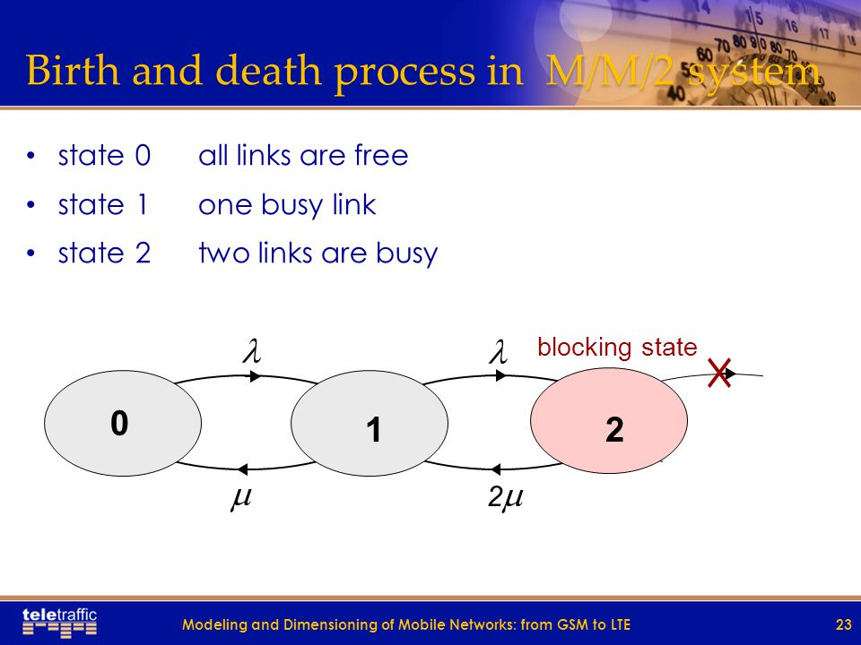 Birth and death process in M/M/2 system state 0 all links are free state 1 one busy link state 2 two links are busy 23 blocking state  0 1 2  2 1 Modeling and Dimensioning of Mobile Networks: from GSM to LTE