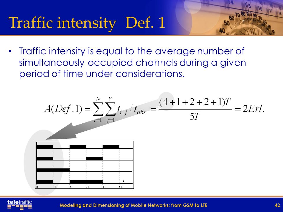 Traffic intensity Def.