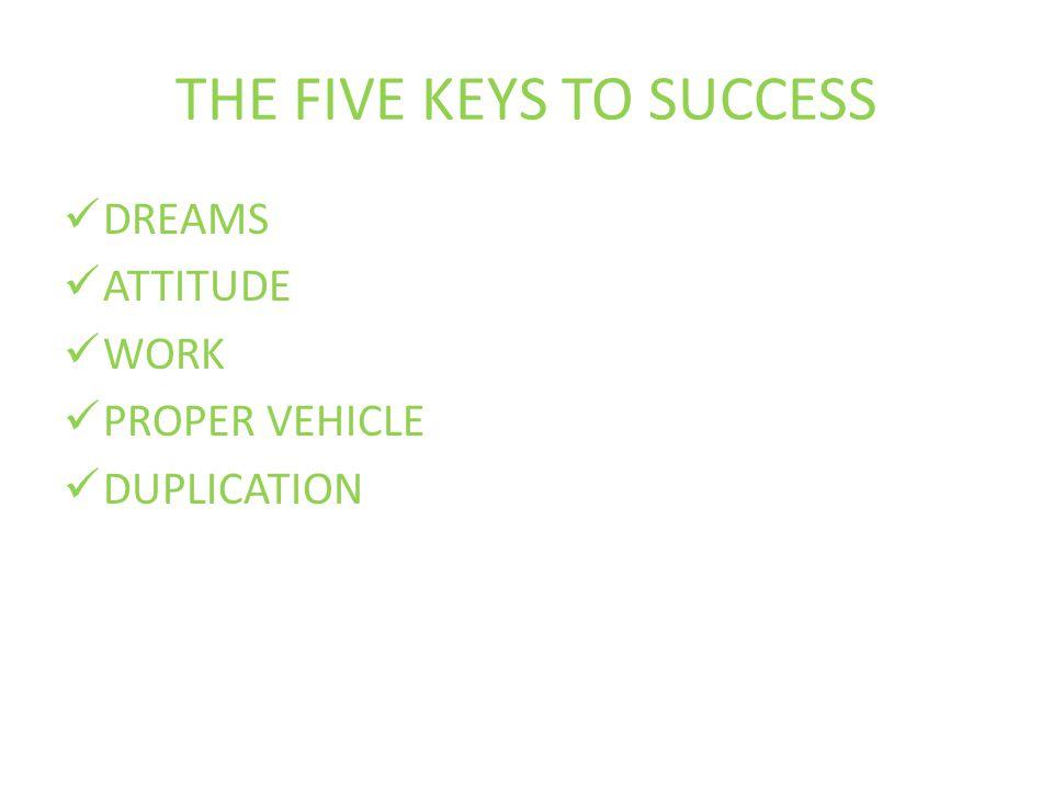 THE FIVE KEYS TO SUCCESS DREAMS ATTITUDE WORK PROPER VEHICLE DUPLICATION