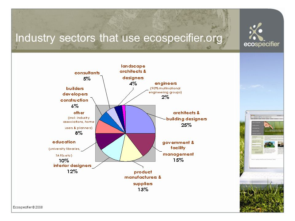 Industry sectors that use ecospecifier.org Ecospecifier © 2008