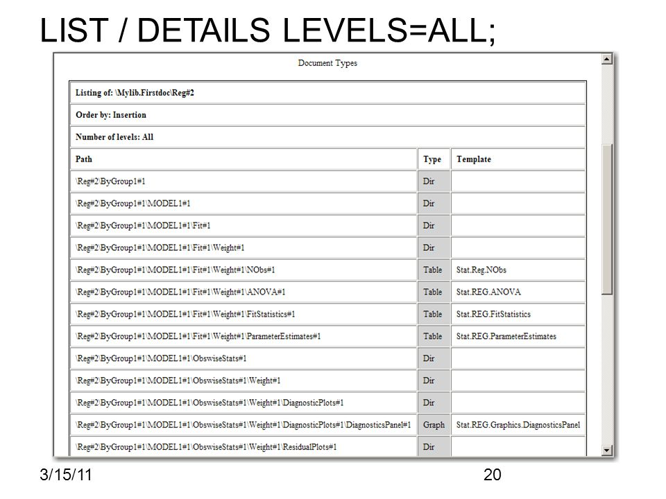 3/15/1120 LIST / DETAILS LEVELS=ALL;