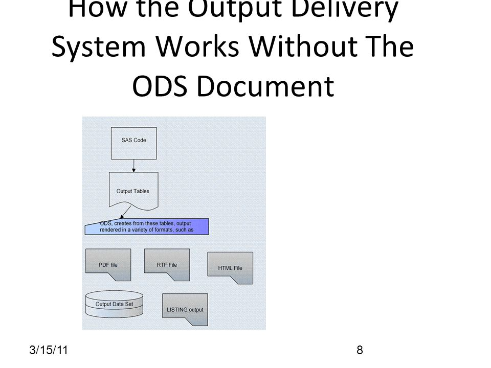 3/15/118 How the Output Delivery System Works Without The ODS Document