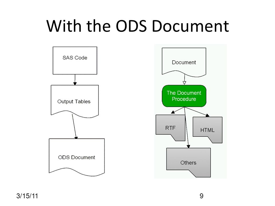 3/15/119 With the ODS Document