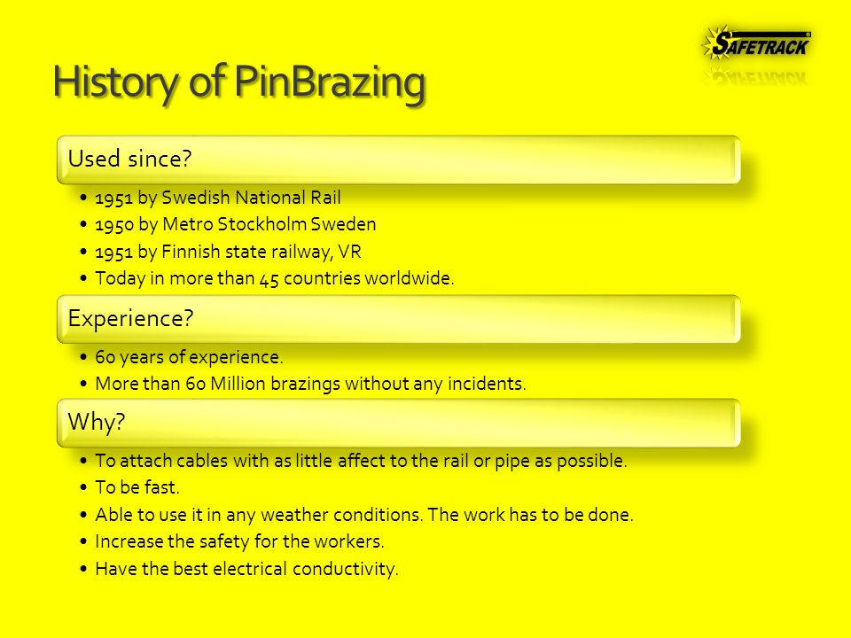 History of PinBrazing Used since.