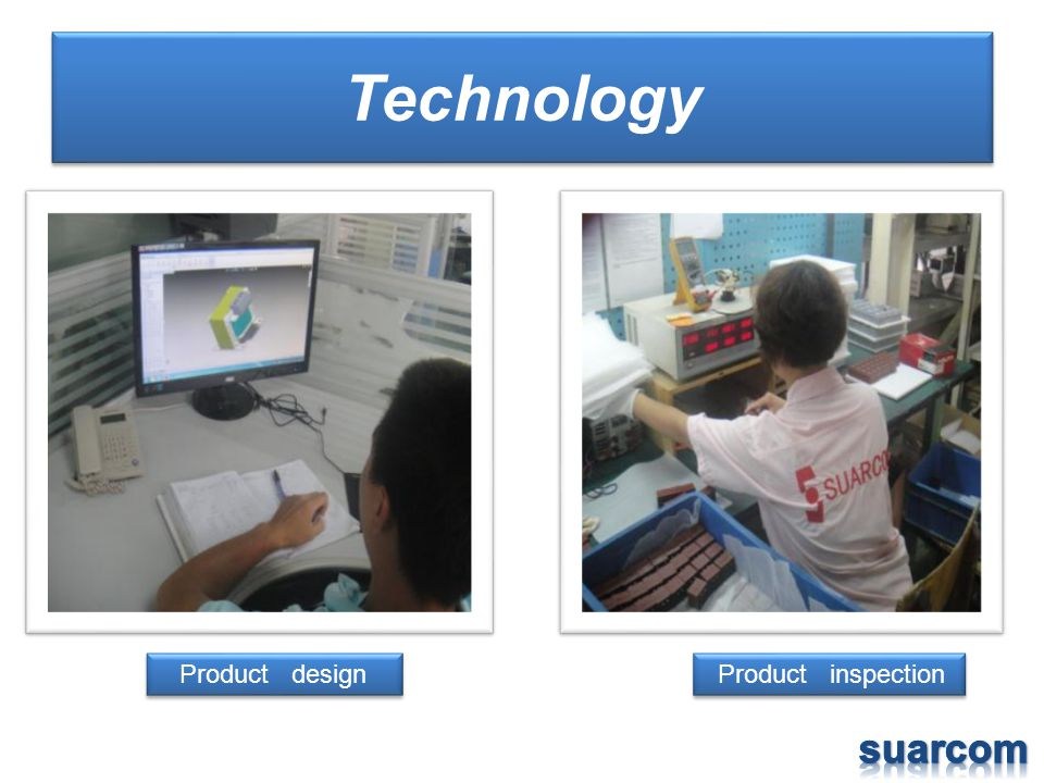 Technology Product design Product inspection