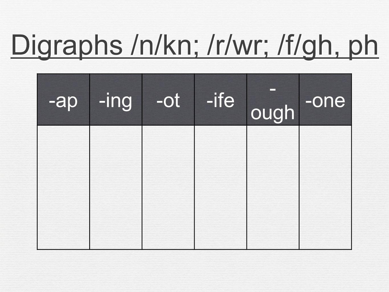 Digraphs /n/kn; /r/wr; /f/gh, ph -ap-ing-ot-ife - ough -one