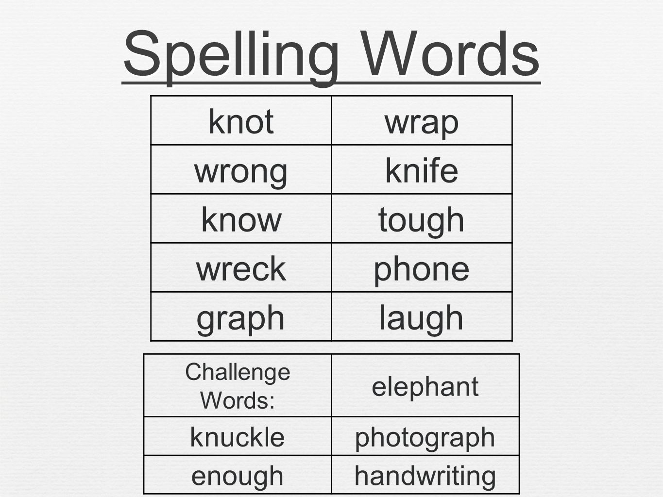 Spelling Words knotwrap wrongknife knowtough wreckphone graphlaugh Challenge Words: elephant knucklephotograph enoughhandwriting