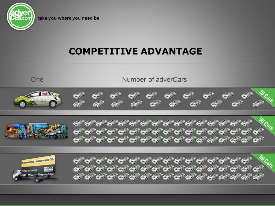 take you where you need be COMPETITIVE ADVANTAGE One Number of adverCars