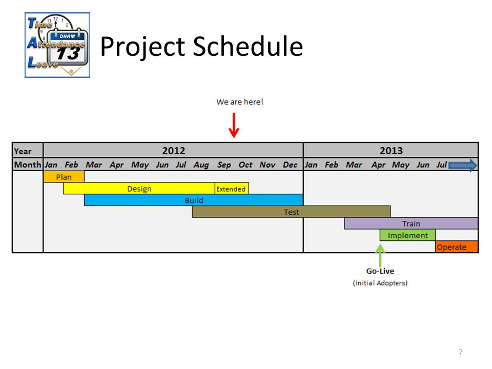Project Schedule 7