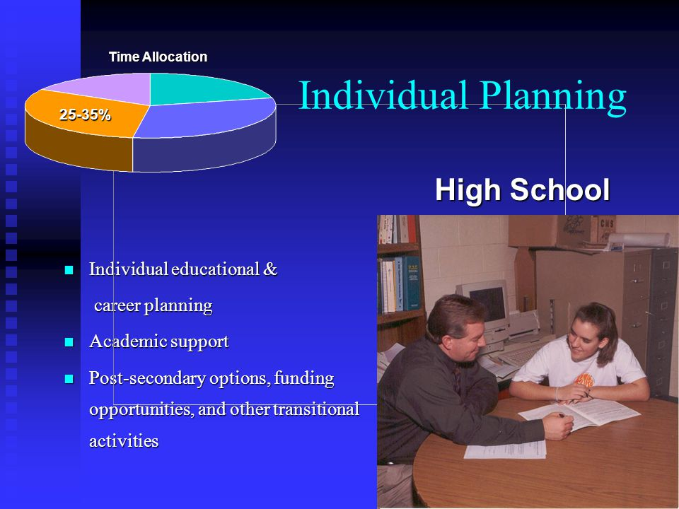 Individual educational & Individual educational & career planning career planning Academic support Academic support Post-secondary options, funding op