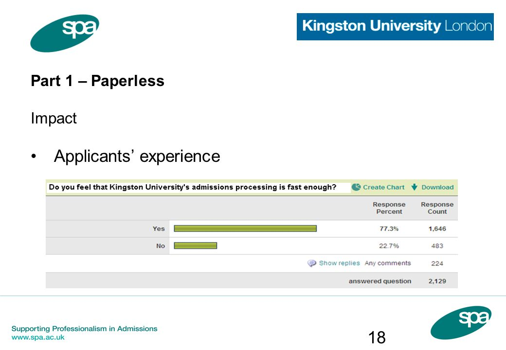 Part 1 – Paperless Impact Applicants' experience 18