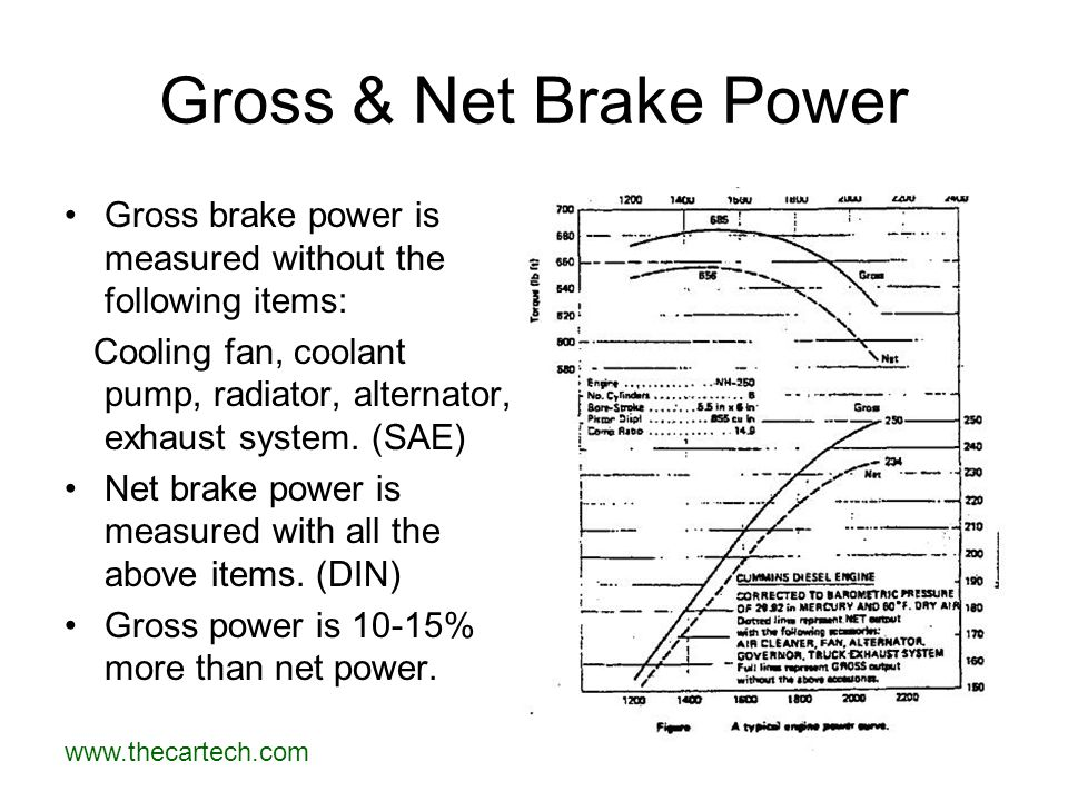www.thecartech.com 15 Gross & Net Brake Power Gross brake power is measured without the following items: Cooling fan, coolant pump, radiator, alternat
