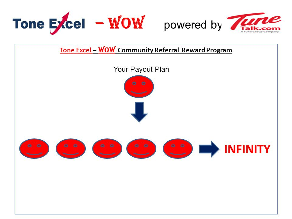 – WOW powered by Tone Excel – WOW Community Referral Reward Program INFINITY Your Payout Plan