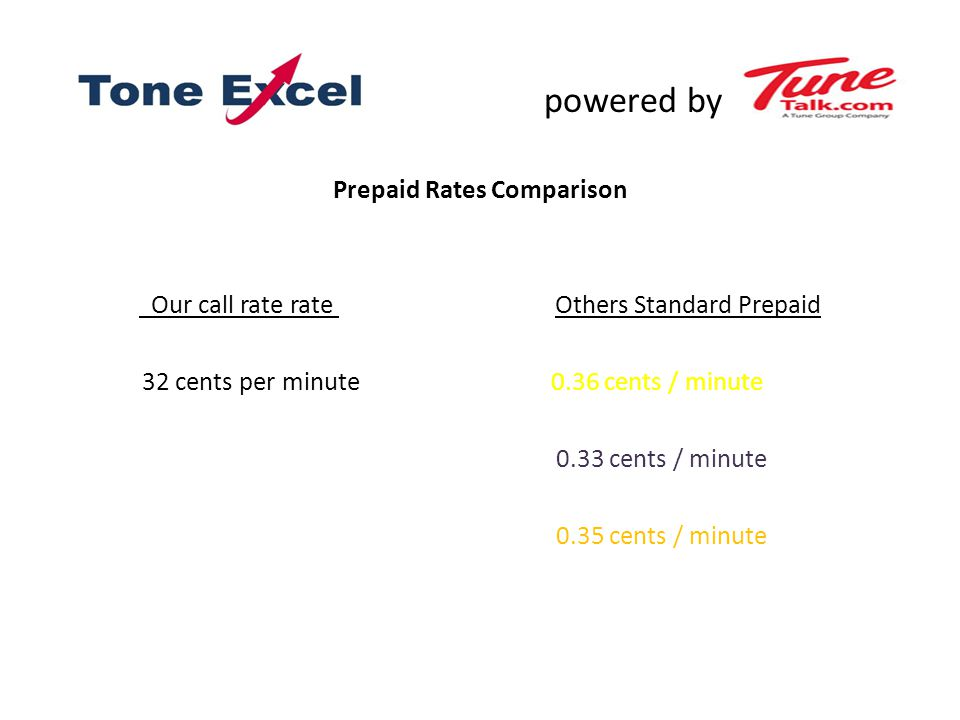 powered by Prepaid Rates Comparison Our call rate rate Others Standard Prepaid 32 cents per minute 0.36 cents / minute 0.33 cents / minute 0.35 cents